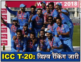 ICC T-20 रैंकिंग : दूसरे स्थान पर पहुंचा भारत, लोकेश राहुल टॉप-3 में