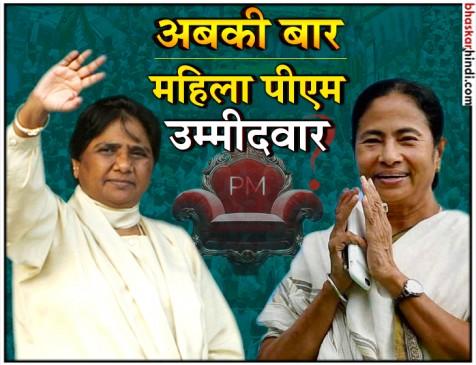 तो क्या कांग्रेस के सहयोग से ममता या माया में से कोई होगा पीएम उम्मीदवार ?