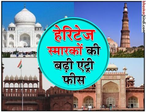 ताज का दीदार हुआ महंगा, 17 स्मारकों की एंट्री फीस में बढ़ोतरी