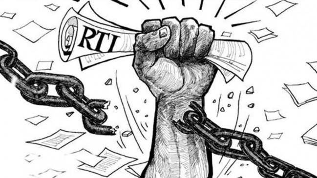 जुर्माना नहीं भरने वालों में सलमान, आदित्य व राज ठाकरे भी शामिल, RTI से मिली जानकारी