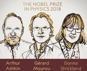 अशकिन,मोउरो और डोना को फिजिक्स का नोबल पुरस्कार , किया था ये आविष्कार