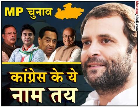 मध्य प्रदेश चुनाव : कांग्रेस की 80 उम्मीदवारों की पहली लिस्ट पर मुहर, यहां पढ़ें नाम, घोषणा बाकी