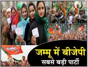 J&K चुनाव : जम्मू और घाटी में खिला कमल, लद्दाख में कांग्रेस ने लहराया परचम