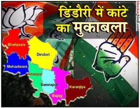 डिंडौरी में भाजपा-कांग्रेस में सीधा मुकाबला, लेकिन नाराज हैं सवर्ण मतदाता