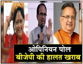कांग्रेस के लिए खुशखबरी, MP-CG और राजस्थान में गिर सकती है बीजेपी सरकार : सर्वे