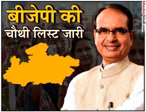 मप्र चुनाव : बीजेपी की चौथी लिस्ट, मंत्री कुसुम महदेले का कटा टिकट