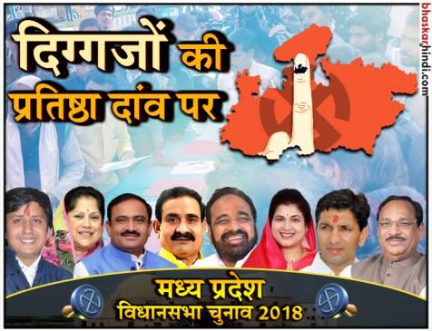 मप्र चुनाव: दांव पर लगी है भाजपा-कांग्रेस के इन दिग्गजों की प्रतिष्ठा