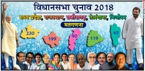 विधानसभा चुनाव रिजल्ट: शुरुआती रुझानों में कांग्रेस को बढ़त, छत्तीसगढ़ में सरकार बनाने के करीब