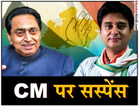 मध्य प्रदेश में बनेगी कांग्रेस की सरकार, CM को लेकर सस्पेंस बरकरार