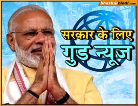 विश्व बैंक का अनुमान 2019 में विकास दर 7.3 फीसदी ! भारत की स्थिति होगी मजबूत