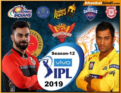 IPL के 12वें सीजन का शेड्यूल जारी, पहले मैच में भिड़ेंगे CSK और RCB