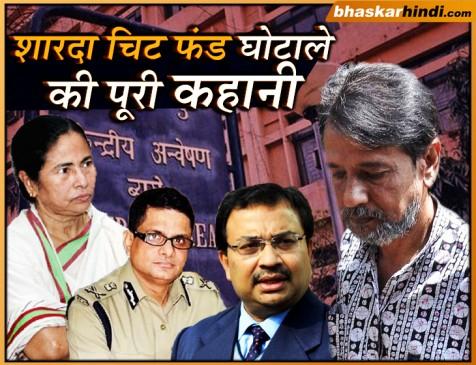 क्या है शारदा चिट फंड घोटाला जिस पर मचा है घमासान...राजीव कुमार का क्या था रोल?
