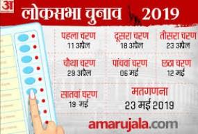 नागपुर में पहले चरण में होगा मतदान, भूमिपूजन व उद्घाटन बंद