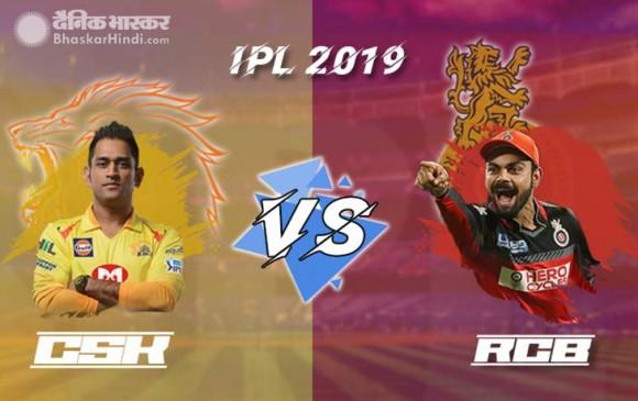 IPL-12: CSK की शानदार शुरुआत, पहले मैच में RCB को 7 विकेट से हराया