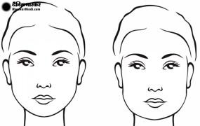 स्टडी: बदल रहा है हमारे चेहरे का आकार, जानें इसकी वजह