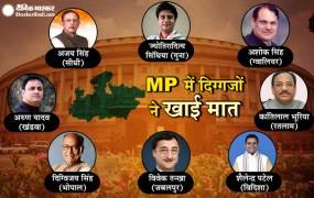 मप्र: दिग्गज कांग्रेसियों का किला भेदने में BJP कामयाब, सिंधिया...दिग्विजय और तन्खा सब ढेर