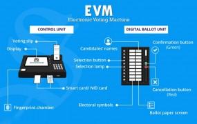 जानें- कैसे होती है मतगणना, EVM और VVPAT से ऐसे निकलेंगे परिणाम