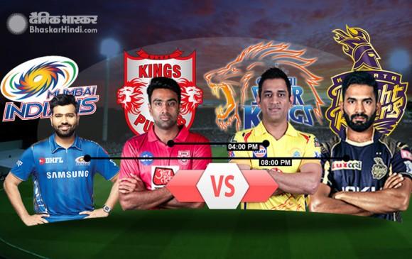 IPL 12, CSK VS KXIP LIVE: चेन्नई ने पंजाब को दिया 171 रन का लक्ष्य, गेल-राहुल क्रीज पर