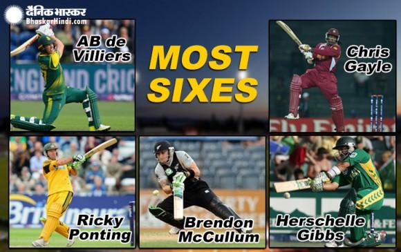 वर्ल्ड कप के इतिहास में सबसे ज्यादा छक्के जड़ने वाले टॉप-5 बल्लेबाज