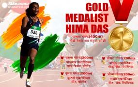 हिमा दास का शानदार प्रदर्शन, एक महीने के अंदर जीता पांचवा गोल्ड