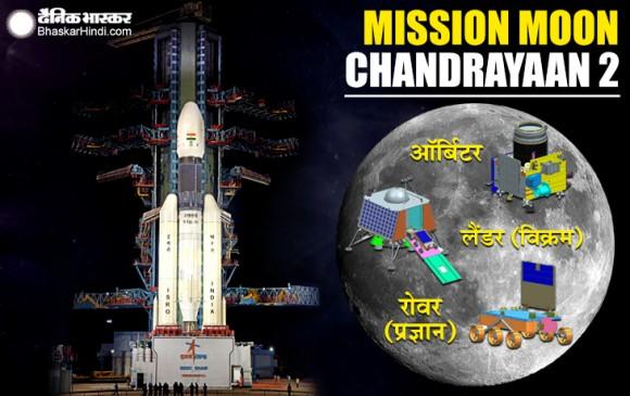 शुरू हुआ चंद्रयान-2 का काउंटडाउन, आज दोपहर 02.43 बजे होगी लॉन्चिंग