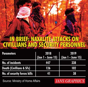 बिहार : झारखंड से लगे इलाकों में नक्सलियों के खिलाफ तेज होगा अभियान