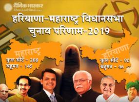 हरियाणा-महाराष्ट्र विधानसभा चुनाव के परिणाम आज, सुबह 8 बजे से वोटों की गिनती