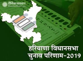 हरियाणा के चुनाव परिणाम घोषित, भाजपा बहुमत से 6 सीट दूर
