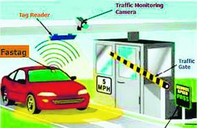 फास्टैग : वाहनों की स्पीड तय, 24 घंटे में लौटने पर आधी राशि, बैरियर तोड़ने पर केस
