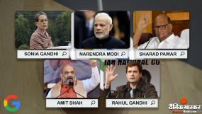 Year Ender 2019: इस साल गूगल पर सबसे ज्यादा सर्च किए गए भारत के ये 5 नेता