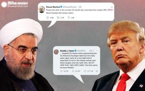 War: ईरानी राष्ट्रपति का ट्रंप को ट्वीट पर जवाब, कहा- 52 नबंर बताने वाले 290 नबंर भी याद रखें