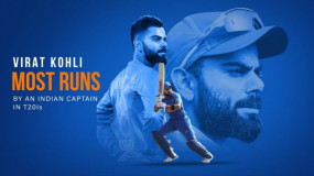 रिकॉर्ड: कोहली बतौर कप्तान टी-20 में सबसे ज्यादा रन बनाने वाले भारतीय बने, धोनी को पीछे छोड़ा