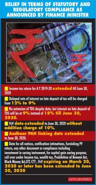 कोरोना से सामना के लिए 1.70 लाख करोड़ का प्रधानमंत्री गरीब कल्याण पैकेज (राउंडअप)