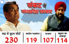मध्यप्रदेश में सियासी बवाल: सुवासरा विधायक हरदीप सिंह ने दिया इस्तीफा, मुश्किल में कमलनाथ सरकार!
