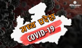 Madhya Pradesh Corona Virus Update: कोरोना के 222 नए मामले सामने आए, अबतक 120 लोगों की मौत