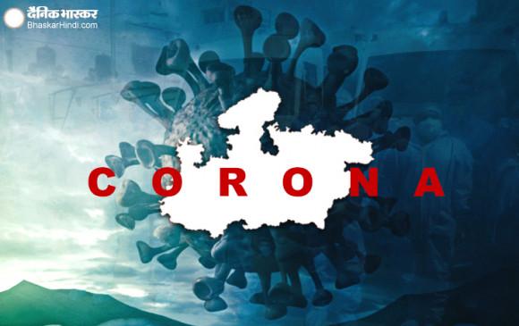 MP Coronavirus News: कोरोना मरीजों की संख्या 2560 हुई, अबतक 130 लोगों की मौत