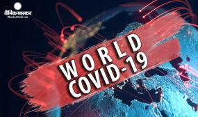 Corona World Update: दुनिया में कोरोना संक्रमण से 2.47 लाख मौतें, 35 लाख से ज्यादा मरीज पॉजिटिव