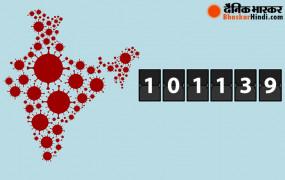 Coronavirus in India: देश में कोरोना के मामले 1 लाख के पार, अब तक 3163 लोगों की मौत