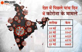 Coronavirus in India: उद्धव सरकार में मंत्री और पूर्व CM अशोक चव्हाण कोरोना पॉजिटिव, महाराष्ट्र में कोरोना संक्रमितों की संख्या 50 हजार के पार