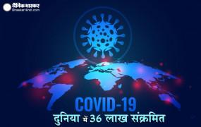 Coronavirus World Update: अमेरिका में 24 घंटे में 1015 की मौत, दुनिया में अब तक 2.52 लाख लोगों ने गंवाई जान