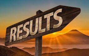 UP Assistant Teacher Result 2020: यूपी सहायक शिक्षक का परिणाम घोषित, यहां पढ़ें पूरी डिटेल