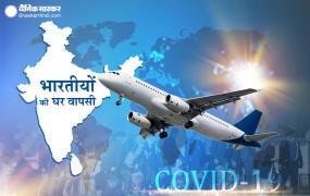 Vande Bharat Mission: अब तक 6037 भारतीय लौटे वतन, दूसरे फेज में 16 मई से 31 देशों से 14800 लोगों को लाने की तैयारी