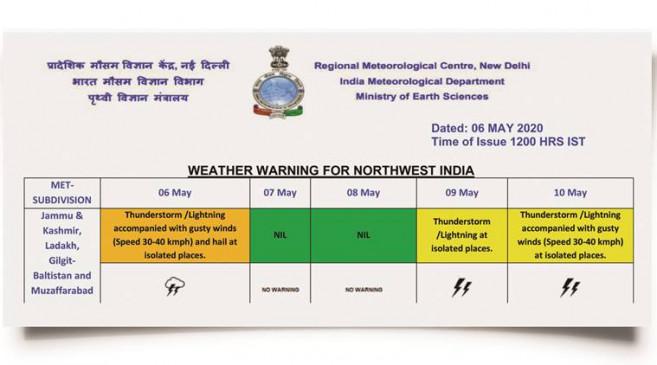 पाक को इशारा: भारतीय मौसम विभाग ने POK के लिए भी जारी किया वेदर बुलेटिन