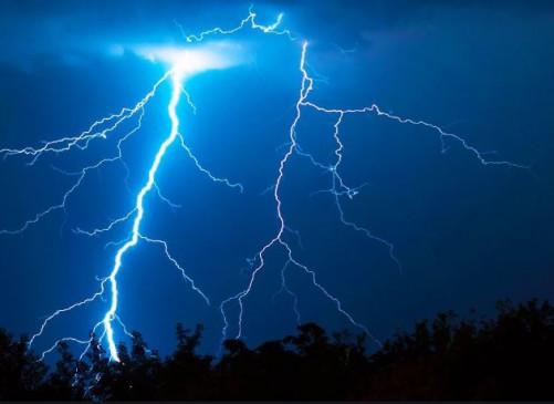 आकाशीय बिजली गिरने व करंट से 2 महिलाएँ मृत