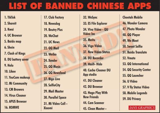 59 चीनी एप्स पर भारतीय प्रतिबंध के बाद आगे क्या?