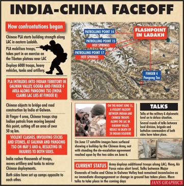चीन ने भारत से कहा, हमारी इच्छा को कमजोर न समझें