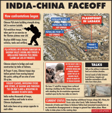 गलवान घाटी पर चीन का दावा अस्वीकार्य : भारत
