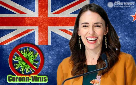 Good News: न्यूजीलैंड हुआ कोरोना फ्री, खुशी में PM जेसिंडा ने किया डांस, लॉकडाउन हटाने का ऐलान