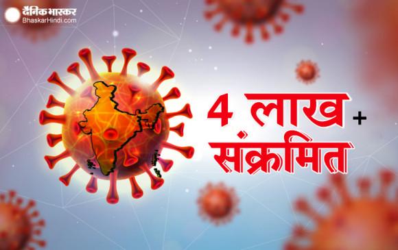 Coronavirus in India: देश में 24 घंटे में 445 की मौत, 14,821 नए केस, कुल मरीजों की संख्या 4.25 लाख के पार