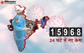 Coronavirus in India: देश में पहली बार 24 घंटे में 15,968 नए केस, मरीजों की कुल संख्या 4.56 लाख से ज्यादा